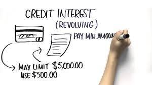 credit-revolving-différences entre carte de crédit carte de débit et carte prépayée